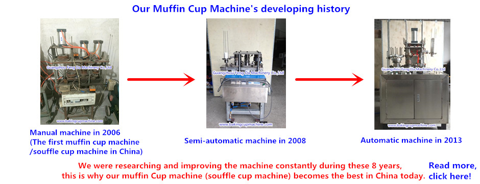Our muffin cup machine's developing history
