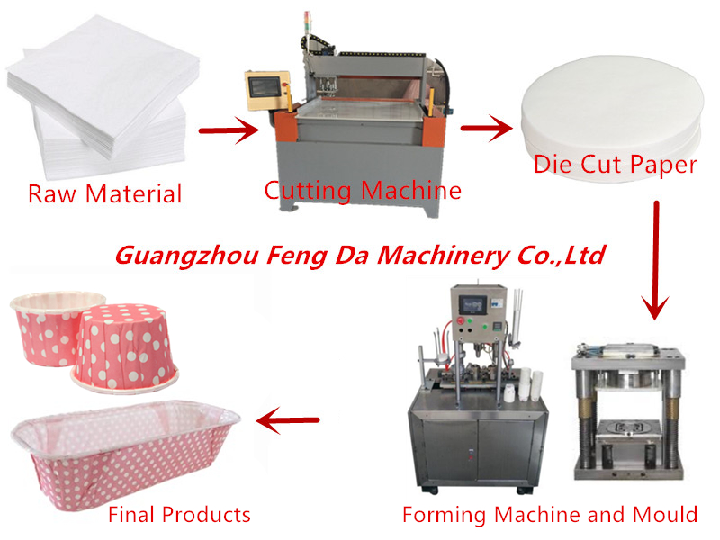 plumpy mold machine